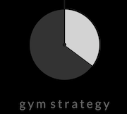 GymStrategy